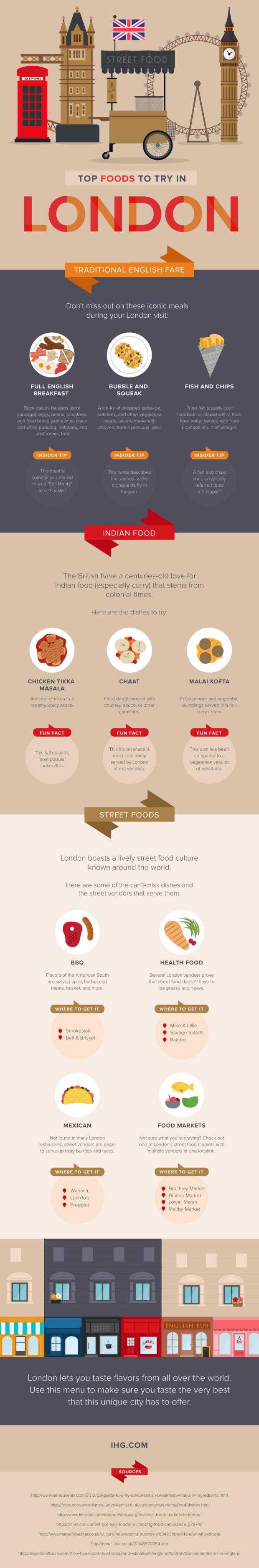 London Foods