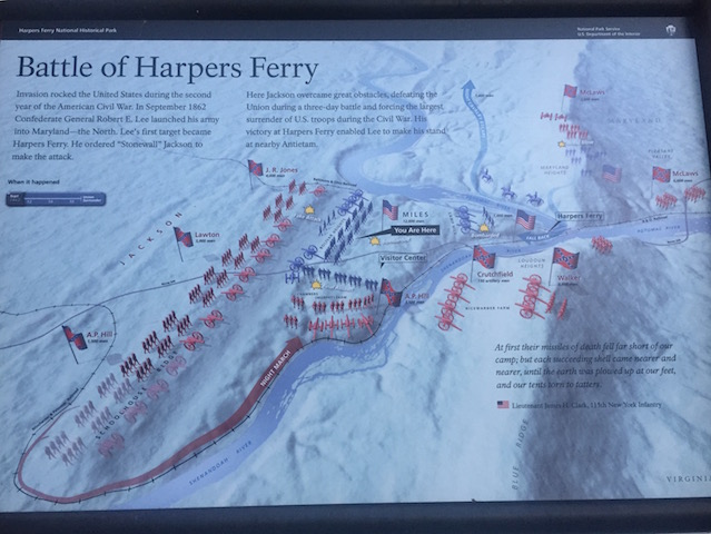 Harpers Ferry Battle