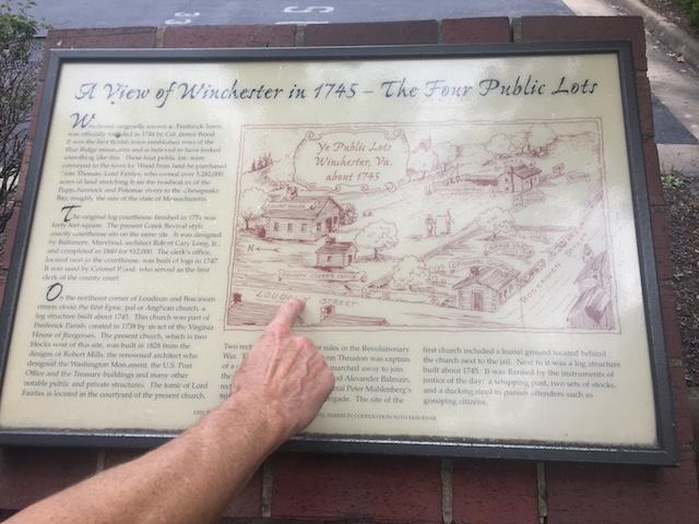 History in Winchester, VA